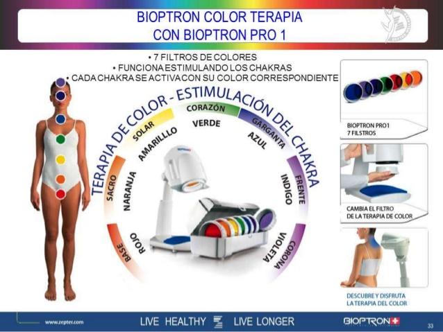 presentacion bioptron 33 638